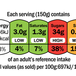 Image for Food Labels